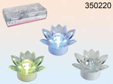 Colour Changing LED Tealight (Set of 2)